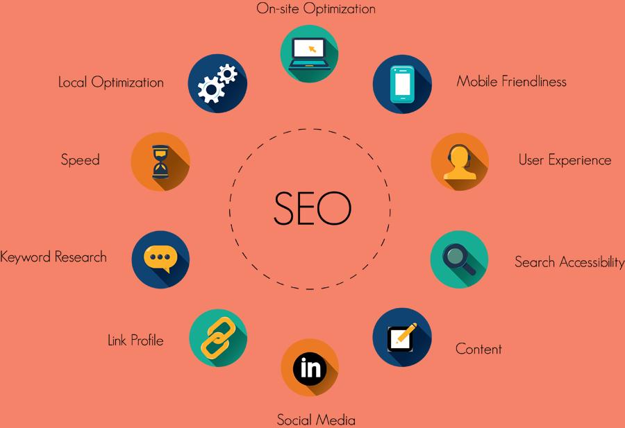 SEO là gì? Các phương pháp SEO On-Page & Off-Page hiệu quả nhất 2020 | Vui Học Web-Chia sẻ kiến thức và tài nguyên IT