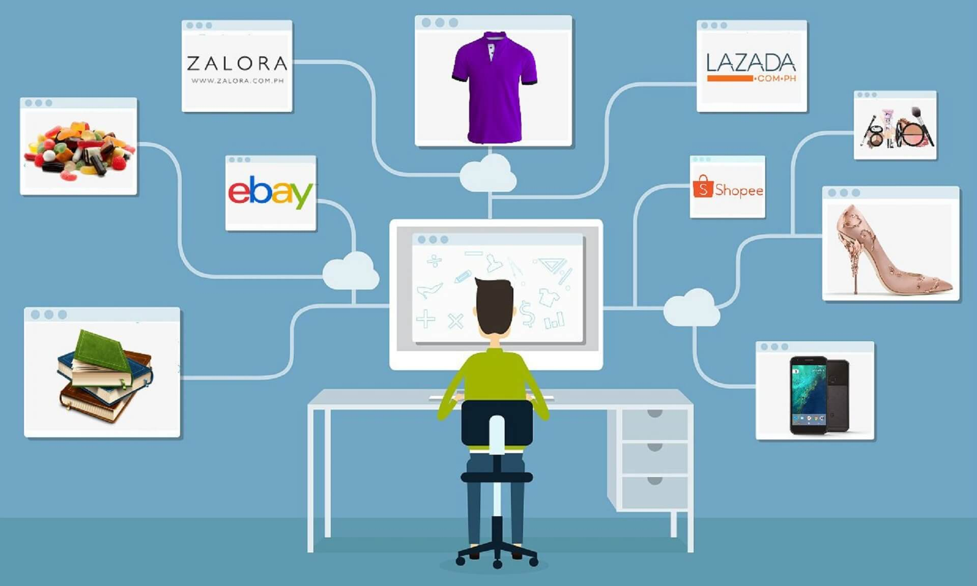 Khơi gợi nhu cầu của khách hàngmột cách hiệu quả