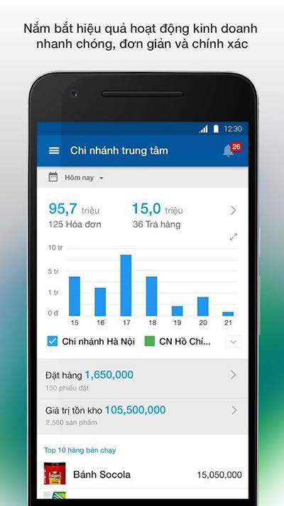 KiotViet ra mắt app QUẢN LÝ trên di động
