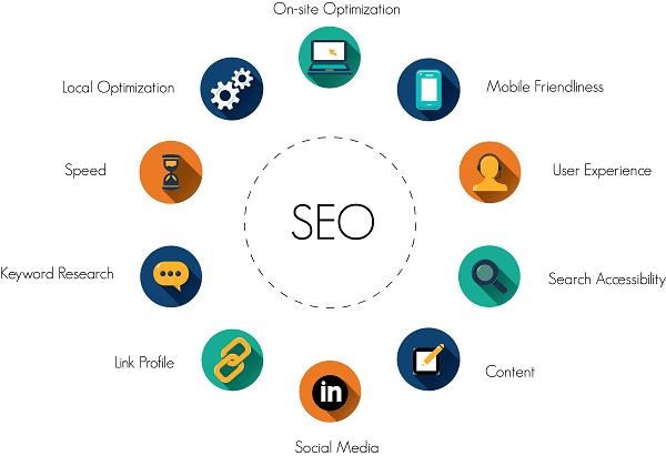 hình thức marketing online