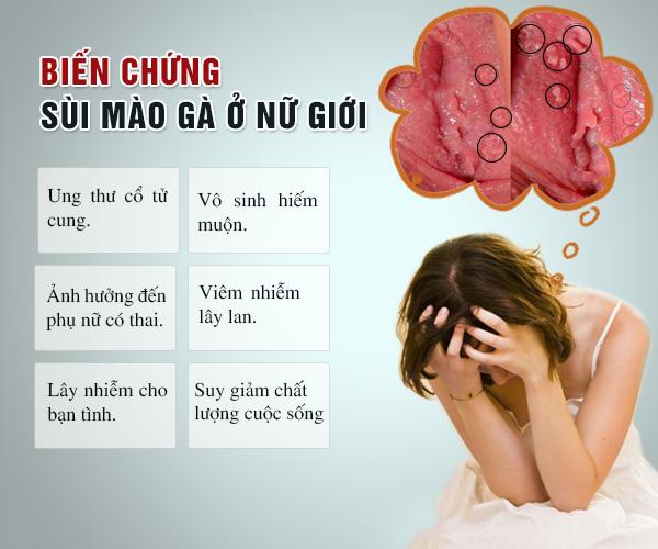 Sùi mào gà ở nữ giới: Nguyên nhân và các biến chứng nguy hiểm - Era Group